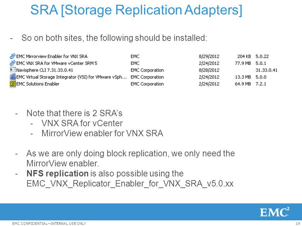 SRA [Storage Replication Adapters]